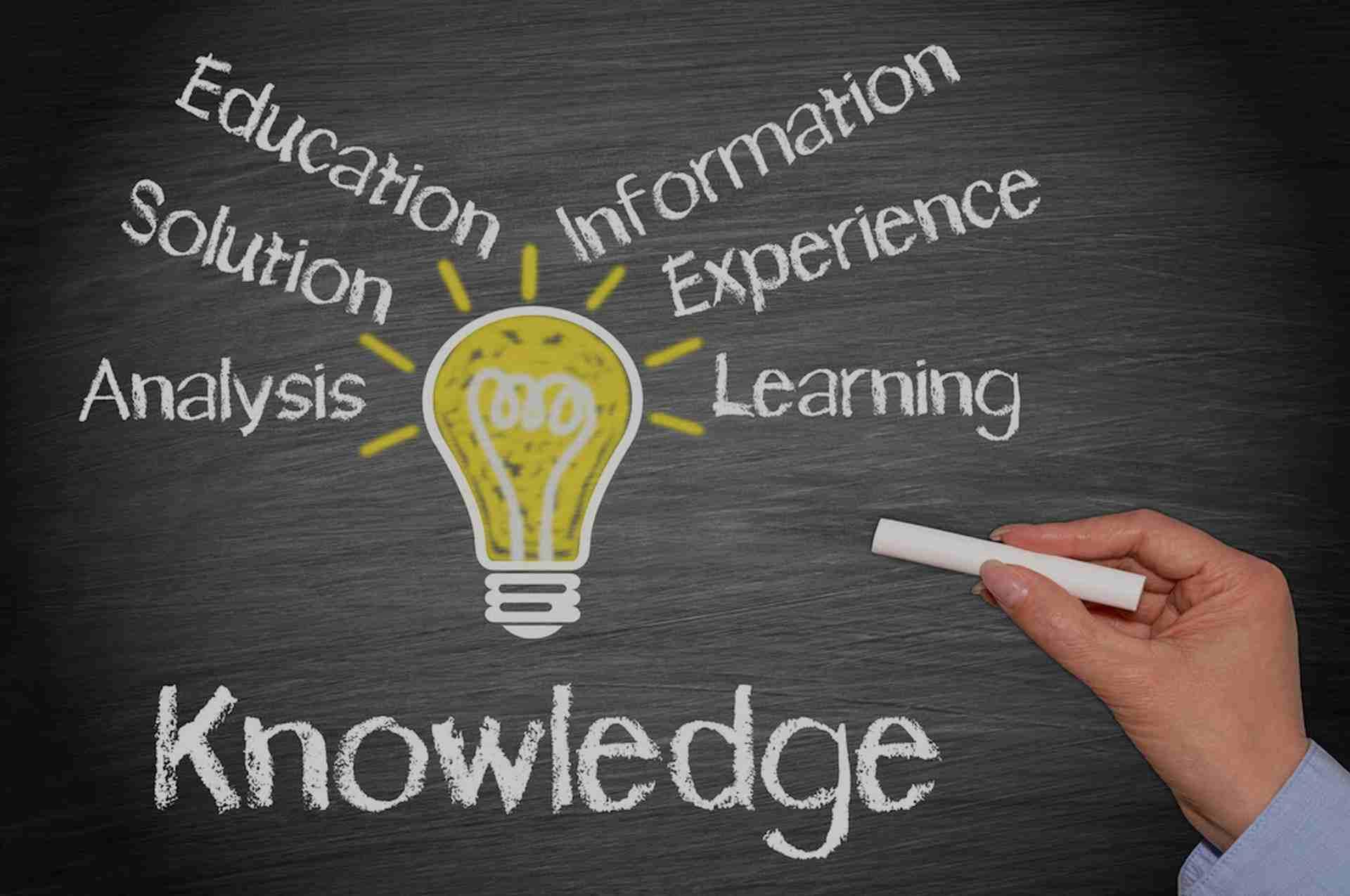 Knowledge Blackboard   Explicit Solutions