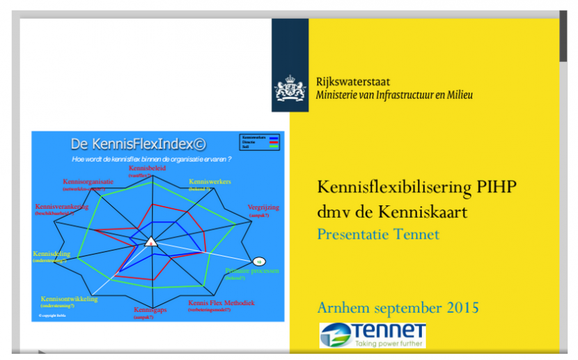 Kenniskaart Demonstratie | Explicit Solutions